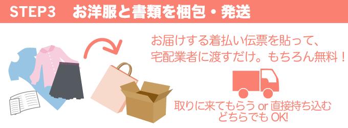 step3お洋服と書類を梱包発送